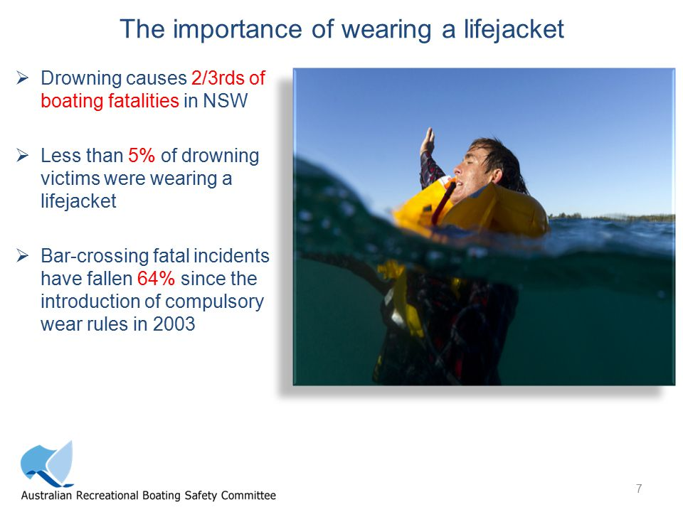 7 The importance of wearing a lifejacket  Drowning causes 2/3rds of boating fatalities in NSW  Less than 5% of drowning victims were wearing a lifejacket  Bar-crossing fatal incidents have fallen 64% since the introduction of compulsory wear rules in 2003