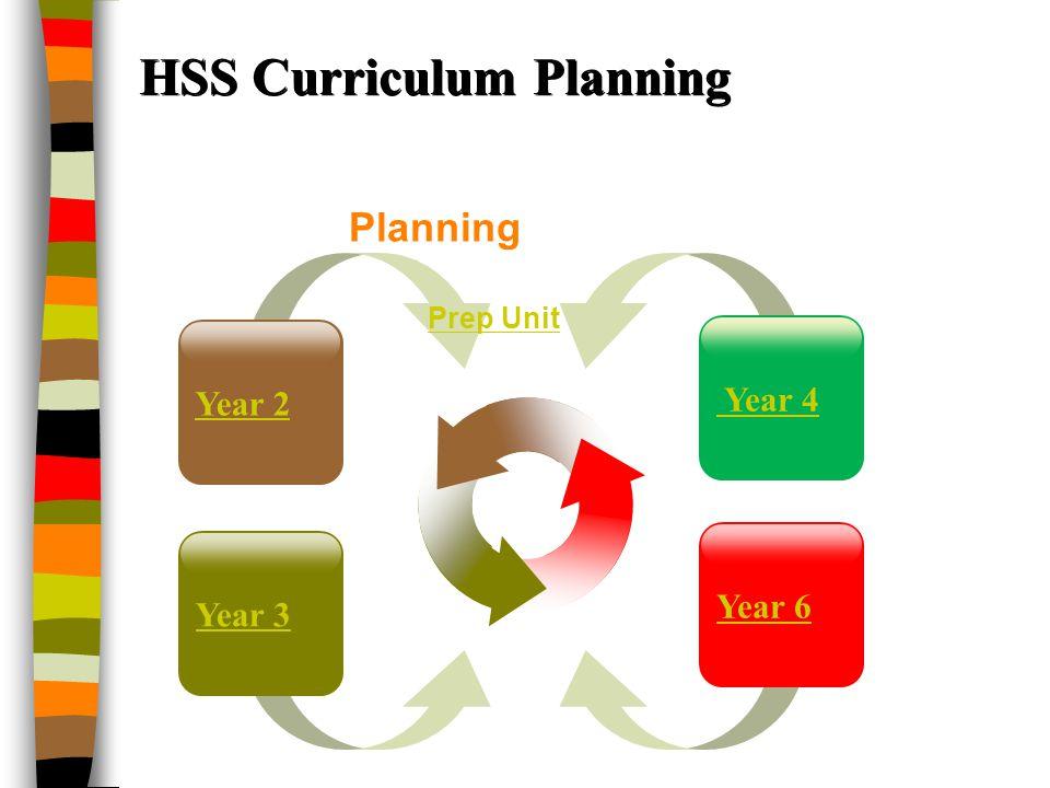 Planning Year 3 Year 6 Year 2 Year 4 HSS Curriculum Planning Prep Unit