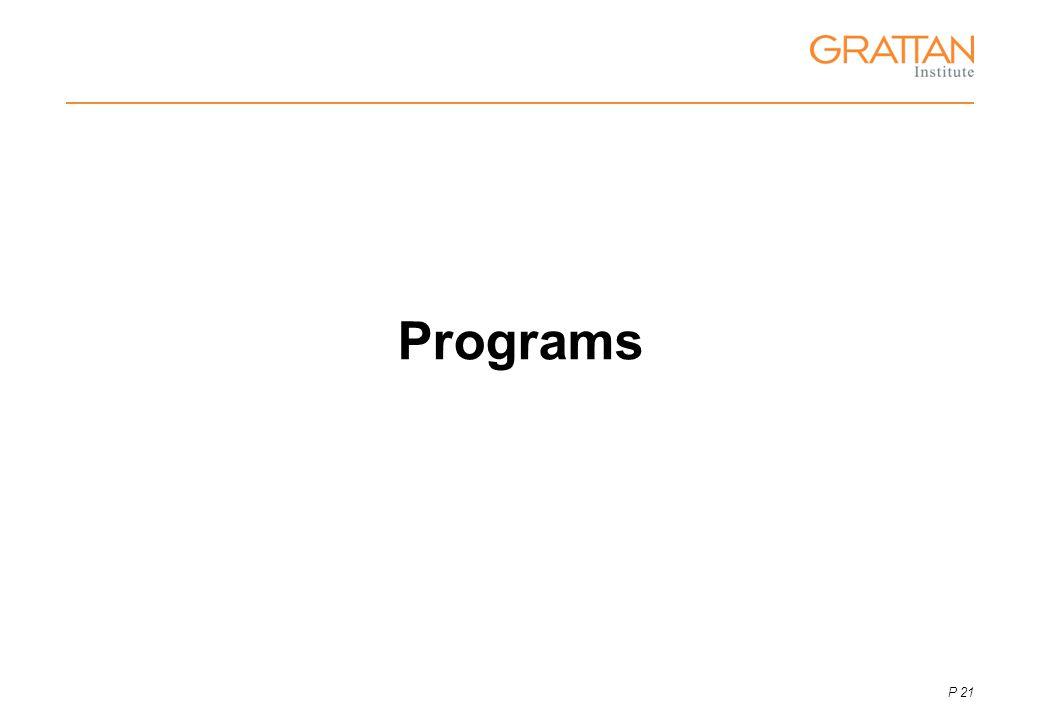 Programs P 21