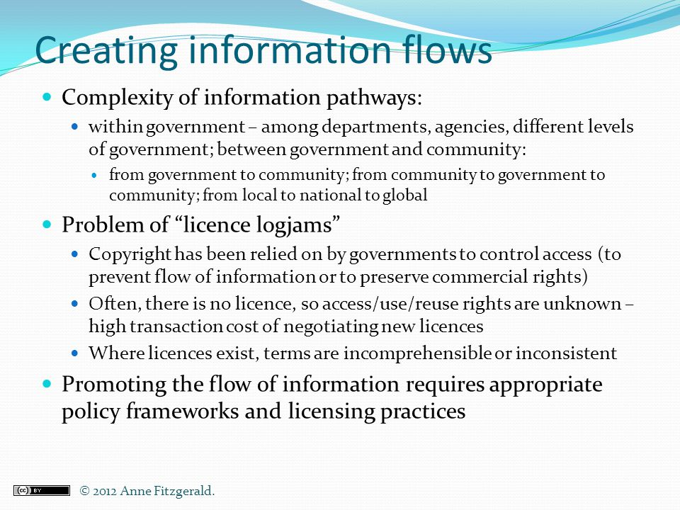 Towards an information policy From 2005 on – reviews of government information access and reuse practices Queensland Government Information Licensing Framework (GILF) report (2006) Cutler review (2008) Victorian Parliament review of access to PSI (2009) Government 2.0 Taskforce (2009) Lawrence (UK Ordnance Survey) reviews of spatial policy and practices (2011) reform of Freedom of Information (FoI) schemes – introduction of Right to Information (RTI) proactive disclosure principles and practices (2009 on) © 2012 Anne Fitzgerald..