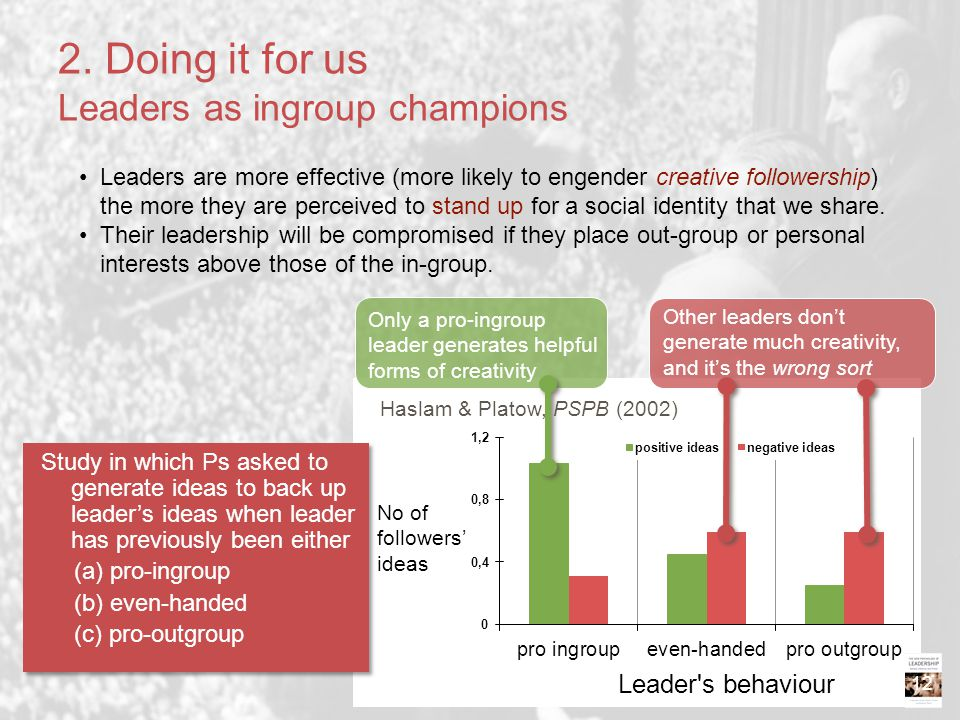 Haslam & Platow, PSPB (2002) 2. Doing it for us Leaders as ingroup champions Leaders are more effective (more likely to engender creative followership