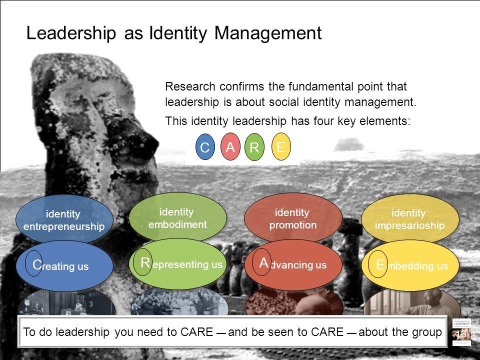 identity embodiment identity embodiment Representing us identity entrepreneurship identity entrepreneurship Creating us identity impresarioship identi