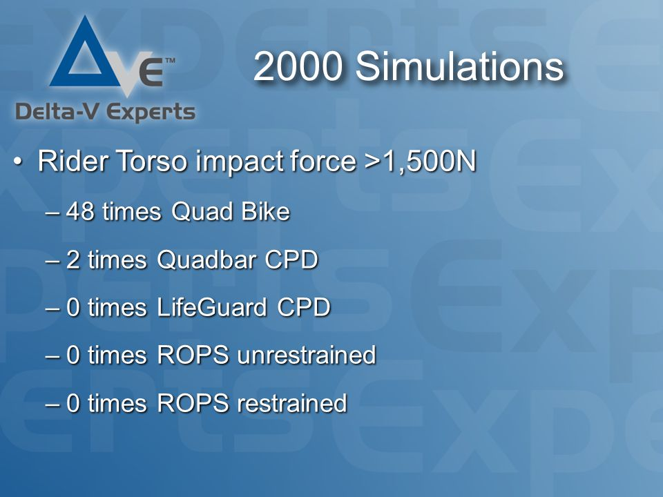 2000 Simulations Rider Torso impact force >1,500NRider Torso impact force >1,500N –48 times Quad Bike –2 times Quadbar CPD –0 times LifeGuard CPD –0 t