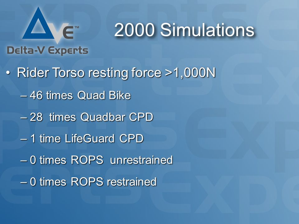 2000 Simulations Rider Torso resting force >1,000NRider Torso resting force >1,000N –46 times Quad Bike –28 times Quadbar CPD –1 time LifeGuard CPD –0