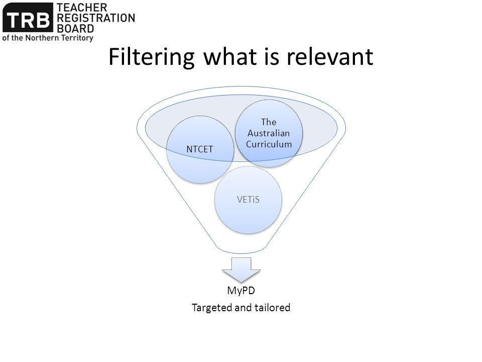 Filtering what is relevant MyPD Targeted and tailored VETiSNTCET The Australian Curriculum