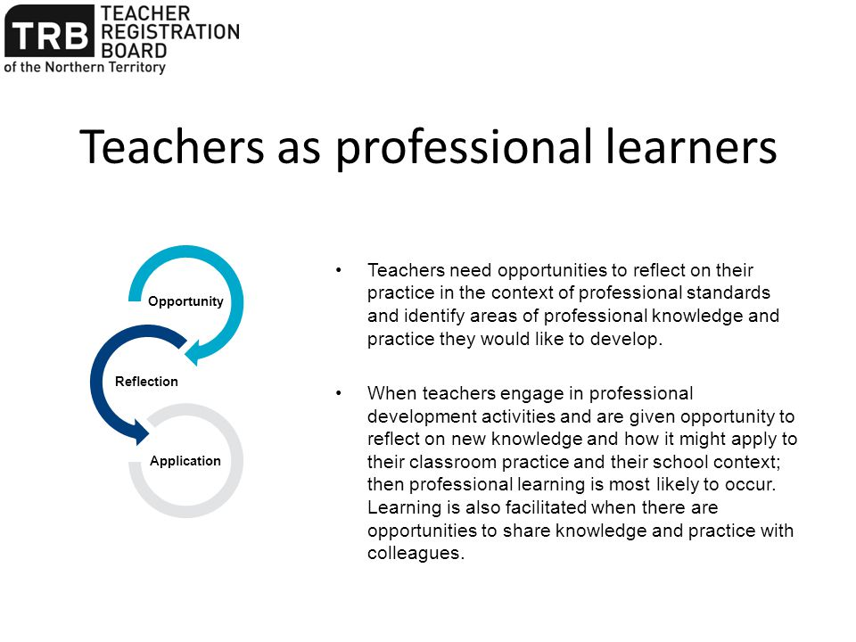 Teachers as professional learners Teachers need opportunities to reflect on their practice in the context of professional standards and identify areas of professional knowledge and practice they would like to develop.