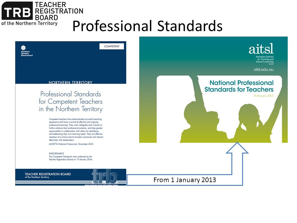 Professional Learning must: Be sustained by documents kept by the teacher Enable teachers to improve practice Be linked to the Standards