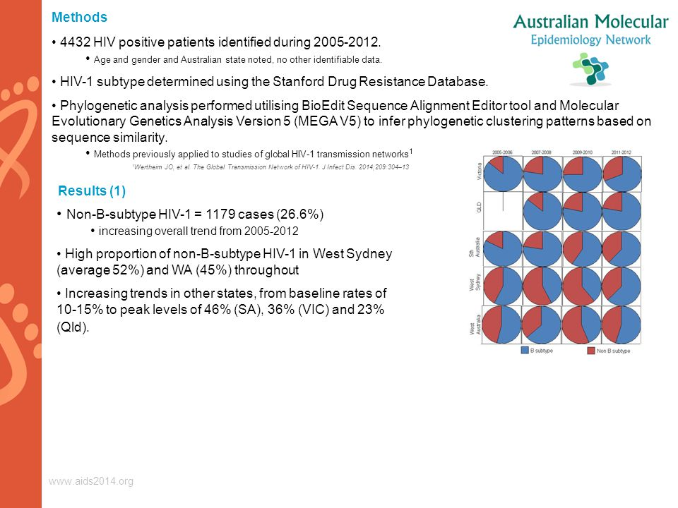 www.aids2014.org Methods 4432 HIV positive patients identified during 2005-2012. Age and gender and Australian state noted, no other identifiable data