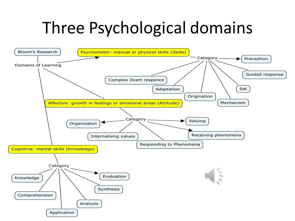 Blooms Taxonomy http://www.brightlocalschools.com/bl_inservice11282011_mroush.htm&docid=qT-VtNuSUJu2gM&imgurl