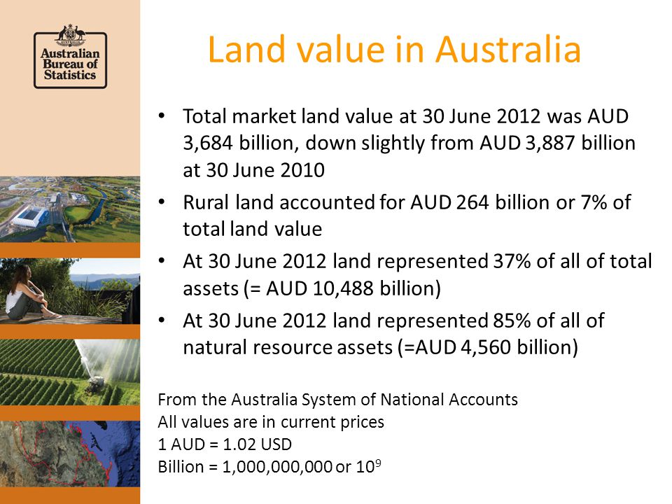 Land value in Australia Total market land value at 30 June 2012 was AUD 3,684 billion, down slightly from AUD 3,887 billion at 30 June 2010 Rural land accounted for AUD 264 billion or 7% of total land value At 30 June 2012 land represented 37% of all of total assets (= AUD 10,488 billion) At 30 June 2012 land represented 85% of all of natural resource assets (=AUD 4,560 billion) From the Australia System of National Accounts All values are in current prices 1 AUD = 1.02 USD Billion = 1,000,000,000 or 10 9