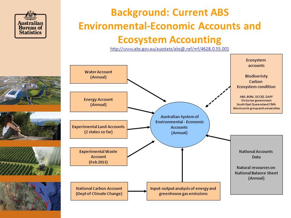 Development of ecosystem accounting Australia Several versions of ecosystem accounting have been developed in parallel in different organisations and scales (local, state, national, international) At the ABS ecosystem accounting has grown out of the established environmental accounting program The SEEA Central Framework and the SEEA Experiment Ecosystem Accounting provide the starting point for the ABS ABS provided substantial technical support for the development of the SEEA and in this we engaged widely with other parts of government, land management agencies and academics in making contributions to the SEEA.
