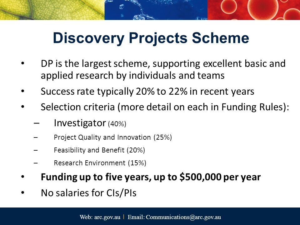 Discovery Projects Scheme DP is the largest scheme, supporting excellent basic and applied research by individuals and teams Success rate typically 20% to 22% in recent years Selection criteria (more detail on each in Funding Rules): –Investigator (40%) –Project Quality and Innovation (25%) –Feasibility and Benefit (20%) –Research Environment (15%) Funding up to five years, up to $500,000 per year No salaries for CIs/PIs Web: arc.gov.au I Email: Communications@arc.gov.au