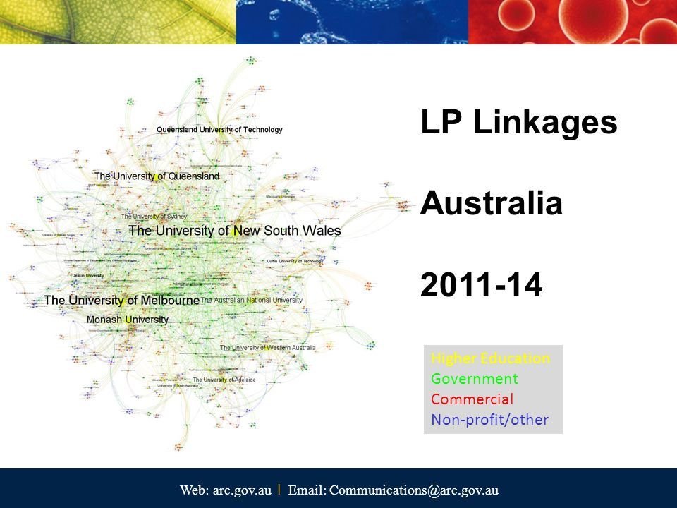 Web: arc.gov.au I Email: Communications@arc.gov.au Higher Education Government Commercial Non-profit/other LP Linkages Australia 2011-14