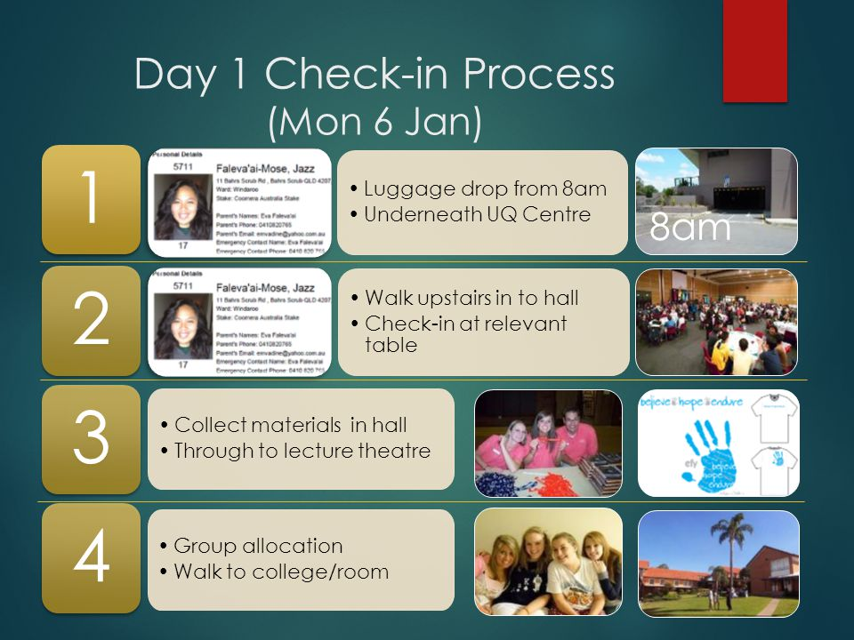Day 1 Check-in Process (Mon 6 Jan) Luggage drop from 8am Underneath UQ Centre 1 1 Walk upstairs in to hall Check-in at relevant table 2 2 Collect materials in hall Through to lecture theatre Group allocation Walk to college/room 8am 3 3 4 4