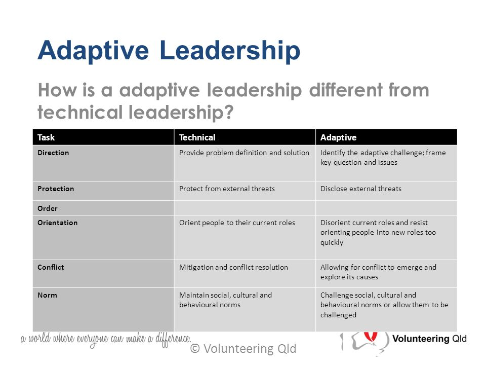 How is a adaptive leadership different from technical leadership.