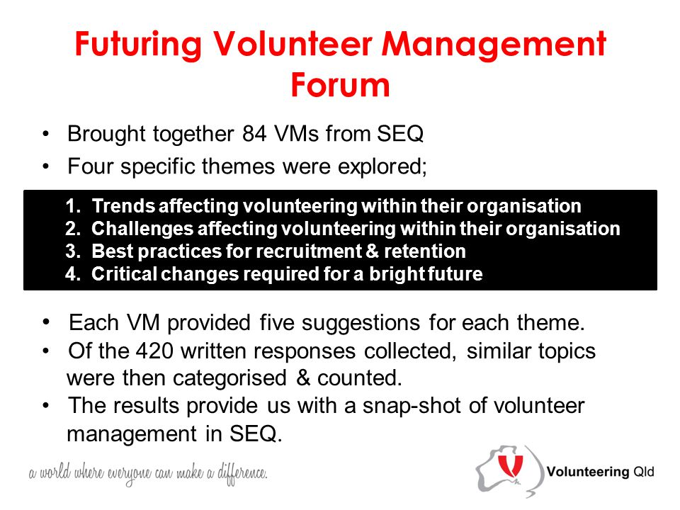 Futuring Volunteer Management Forum Brought together 84 VMs from SEQ Four specific themes were explored; Each VM provided five suggestions for each theme.