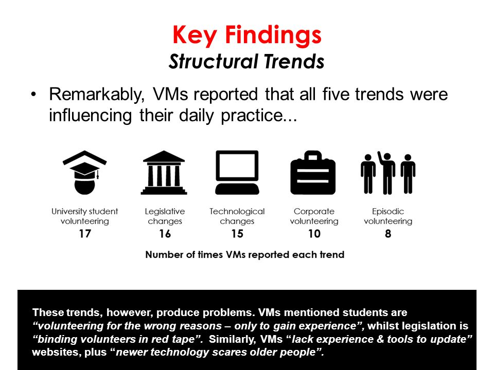 Key Findings SEQ-Specific Trends Interestingly, VMs also reported local trends just as consistently & frequently...