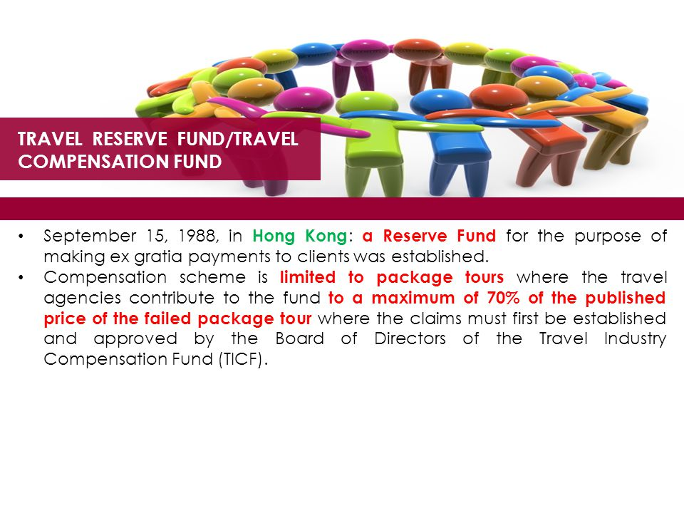TRAVEL RESERVE FUND/TRAVEL COMPENSATION FUND September 15, 1988, in Hong Kong : a Reserve Fund for the purpose of making ex gratia payments to clients