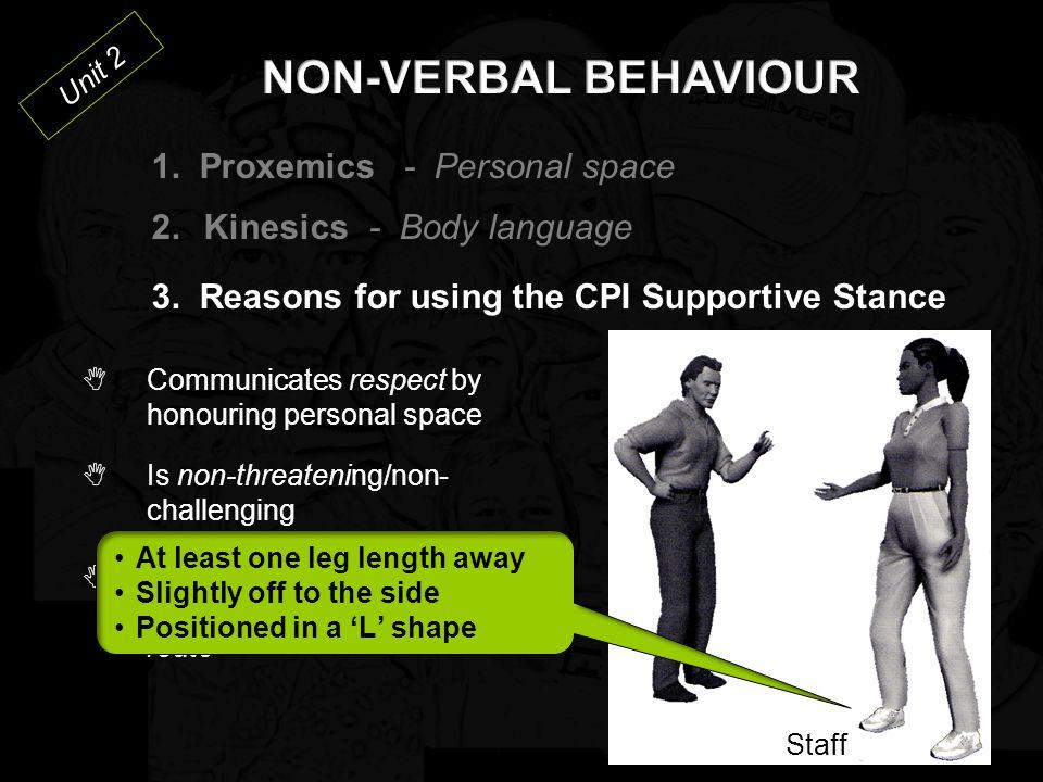 Unit 2 1.Proxemics 2.Kinesics - Personal space - Body language 3.