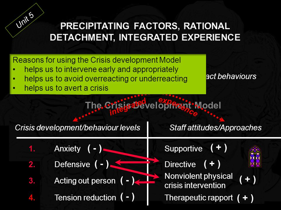 Unit 5 Rational Detachment Rational Detach with Sully How do I know when my line of acceptance is dropping (or when my buttons are being pushed).