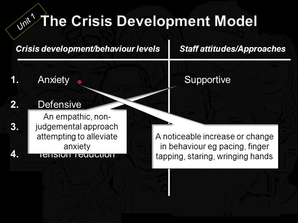Purpose of NCI To provide the...... for all those who are involved in a crisis situation