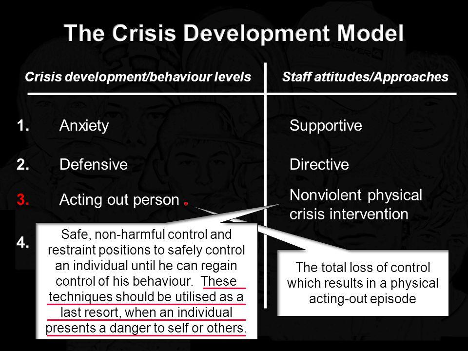 Crisis development/behaviour levelsStaff attitudes/Approaches Anxiety Defensive Supportive Directive 1.