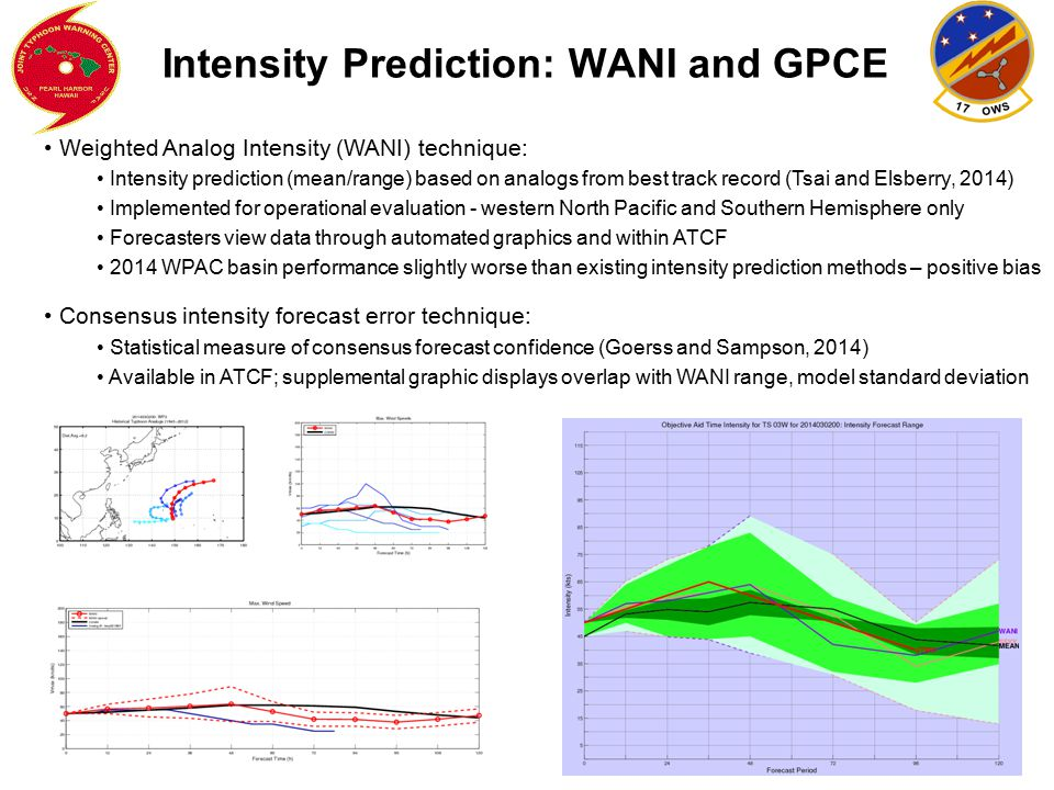 Intensity Prediction: WANI and GPCE Weighted Analog Intensity (WANI) technique: Intensity prediction (mean/range) based on analogs from best track rec