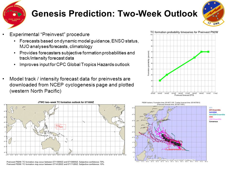 "Genesis Prediction: Two-Week Outlook Experimental ""Preinvest"" procedure Forecasts based on dynamic model guidance, ENSO status, MJO analyses/forecasts"
