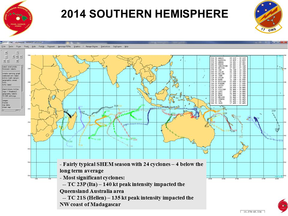 2014 SOUTHERN HEMISPHERE - Fairly typical SHEM season with 24 cyclones – 4 below the long term average - Most significant cyclones: -- TC 23P (Ita) –