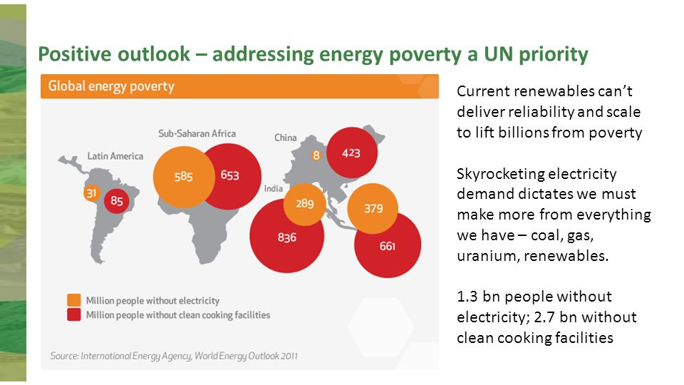 Positive outlook – addressing energy poverty a UN priority Current renewables can't deliver reliability and scale to lift billions from poverty Skyrocketing electricity demand dictates we must make more from everything we have – coal, gas, uranium, renewables.