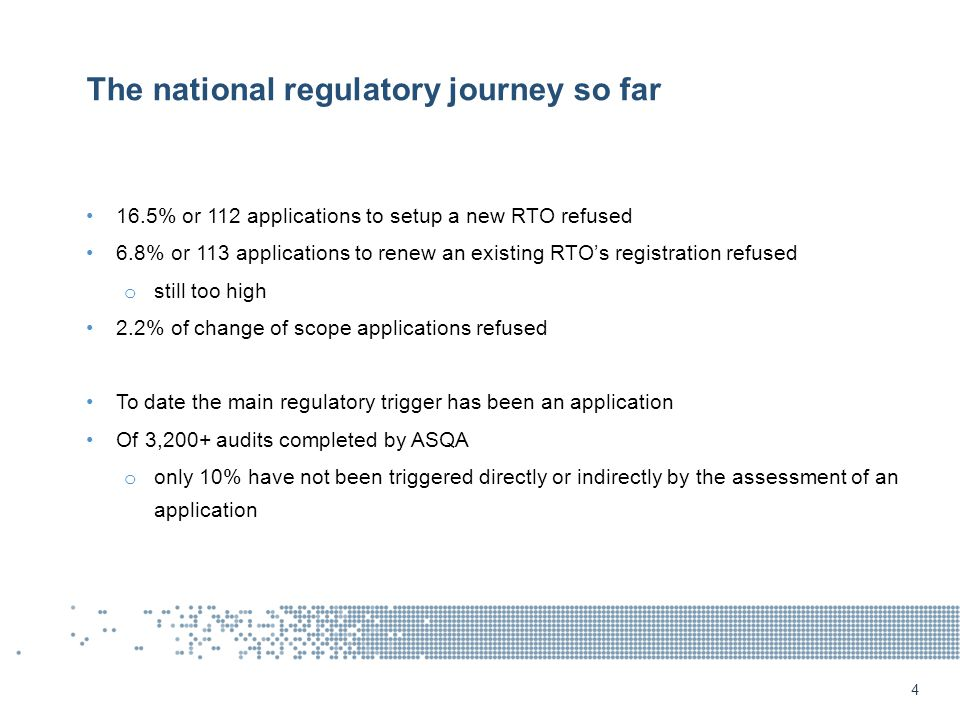 The national regulatory journey so far 16.5% or 112 applications to setup a new RTO refused 6.8% or 113 applications to renew an existing RTO's registration refused o still too high 2.2% of change of scope applications refused To date the main regulatory trigger has been an application Of 3,200+ audits completed by ASQA o only 10% have not been triggered directly or indirectly by the assessment of an application 4