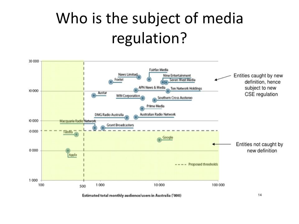 Who is the subject of media regulation