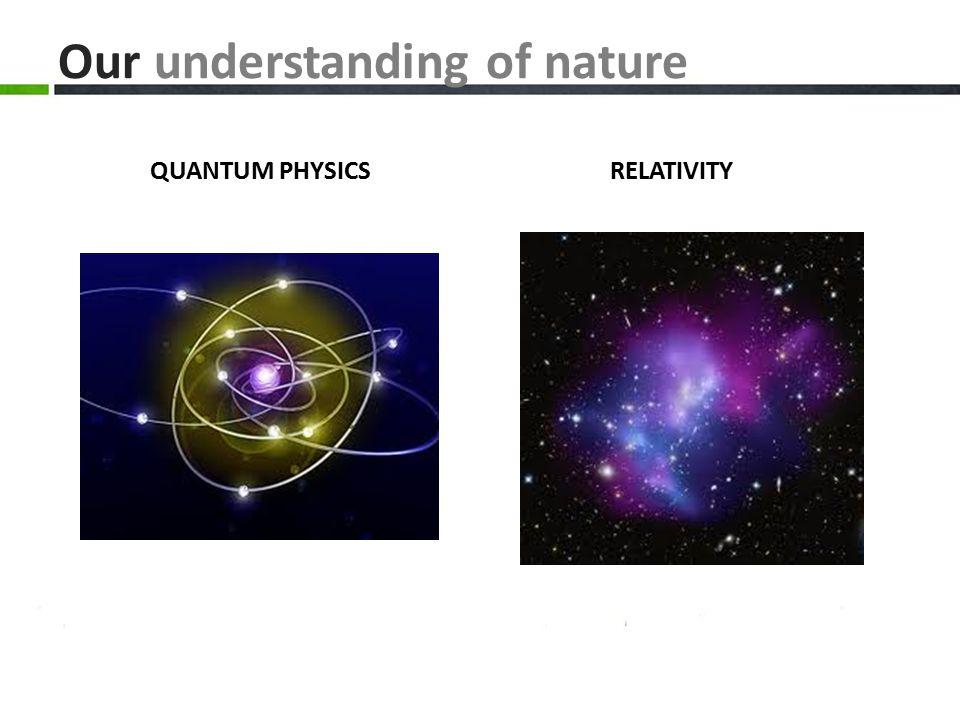 Our understanding of nature QUANTUM PHYSICSRELATIVITY