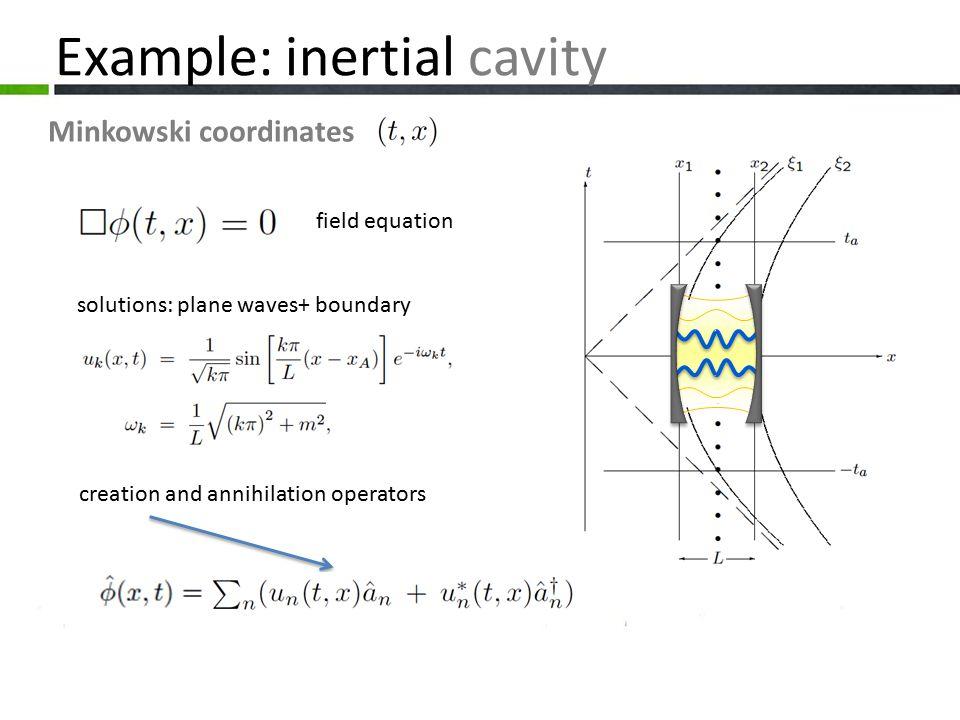 Example: inertial cavity field equation solutions: plane waves+ boundary creation and annihilation operators Minkowski coordinates