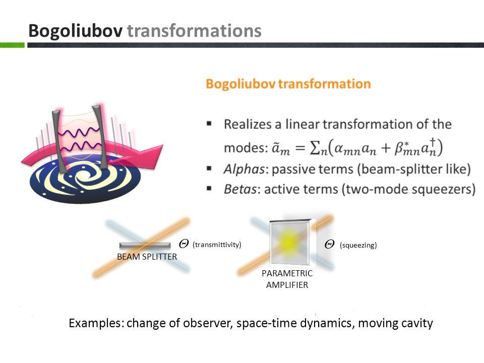 2. The transformation Bogoliubov transformations Q BEAM SPLITTER (transmittivity) Q PARAMETRIC AMPLIFIER (squeezing) Examples: change of observer, spa
