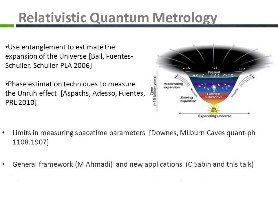 3. The output Relativistic Quantum Metrology Limits in measuring spacetime parameters [Downes, Milburn Caves quant-ph 1108.1907] General framework (M