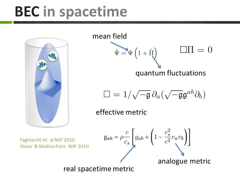 BEC in spacetime mean field quantum fluctuations effective metric real spacetime metric analogue metric Fagnocchi et. al NJP 2010 Visser & Molina-Pari