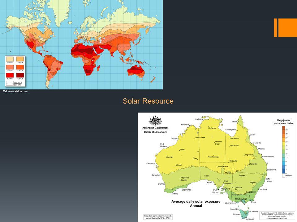 Solar Resource Ref: www.altstore.com