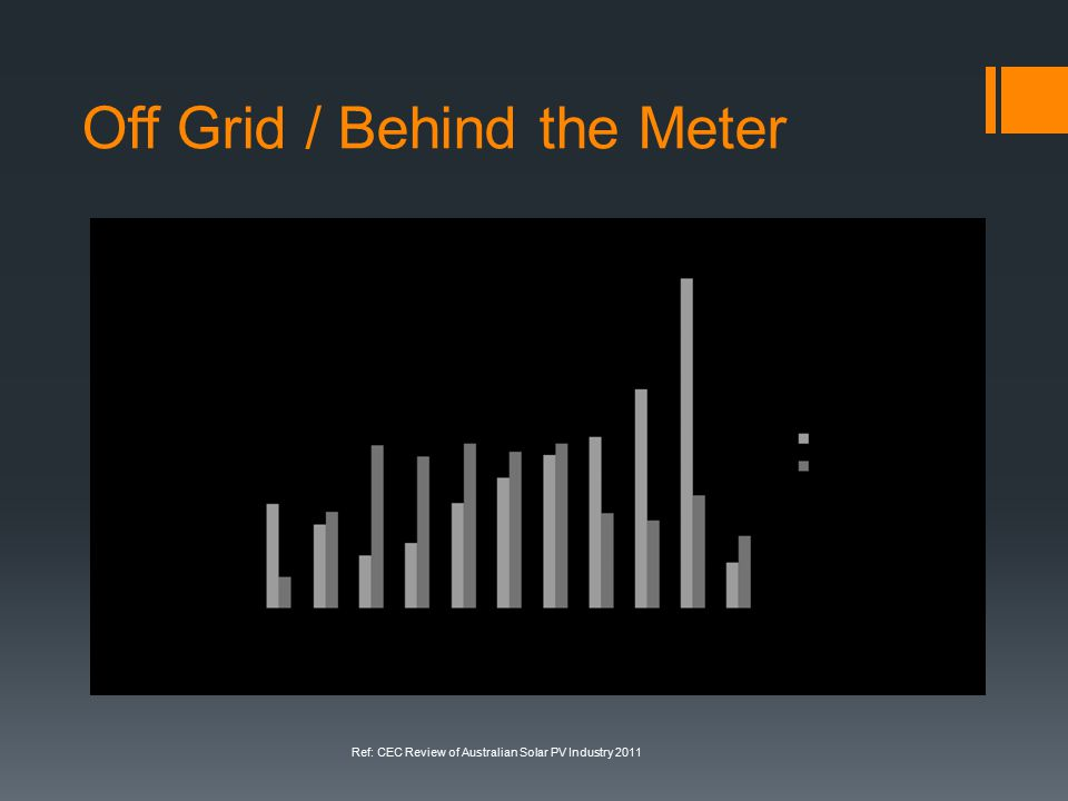 Off Grid / Behind the Meter Ref: CEC Review of Australian Solar PV Industry 2011