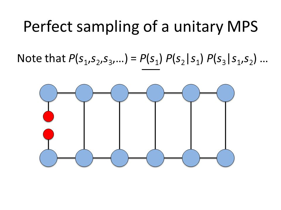 Perfect sampling of a unitary MPS Note that P(s 1,s 2,s 3,…) = P(s 1 ) P(s 2 |s 1 ) P(s 3 |s 1,s 2 ) …