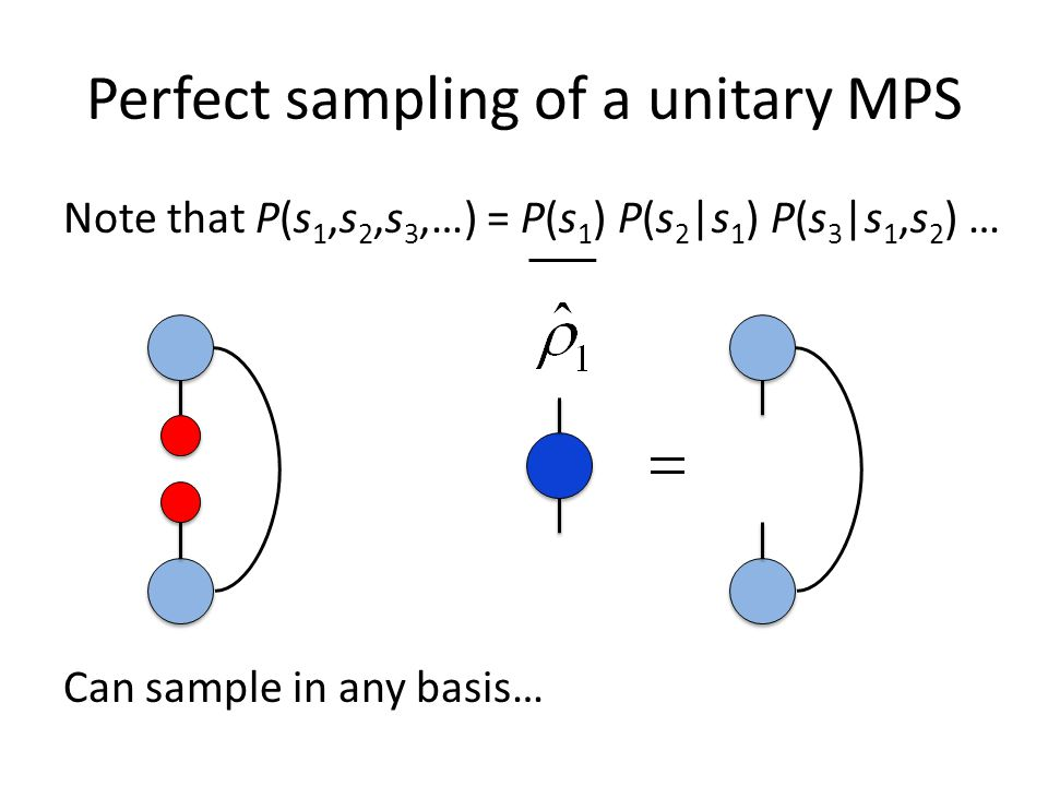 Perfect sampling of a unitary MPS Note that P(s 1,s 2,s 3,…) = P(s 1 ) P(s 2 |s 1 ) P(s 3 |s 1,s 2 ) … Can sample in any basis…