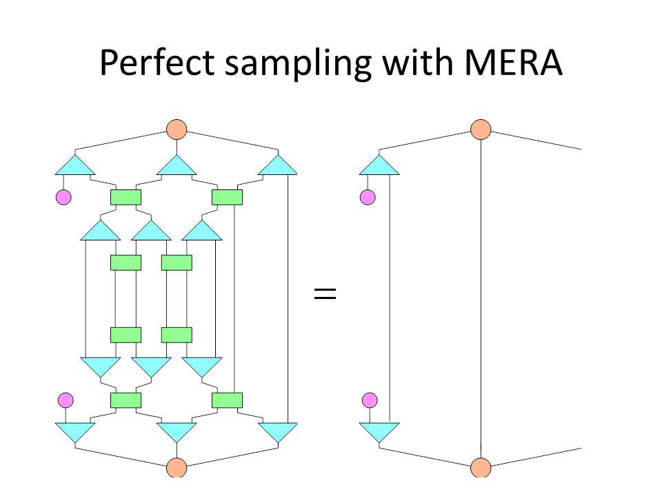 Perfect sampling with MERA