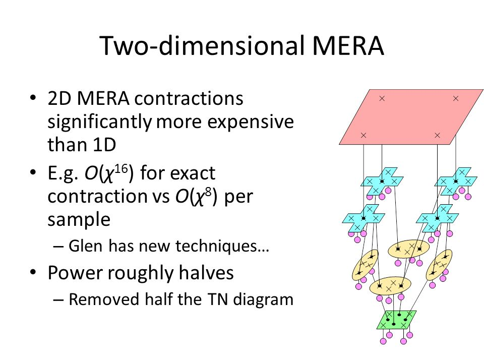 Two-dimensional MERA 2D MERA contractions significantly more expensive than 1D E.g.
