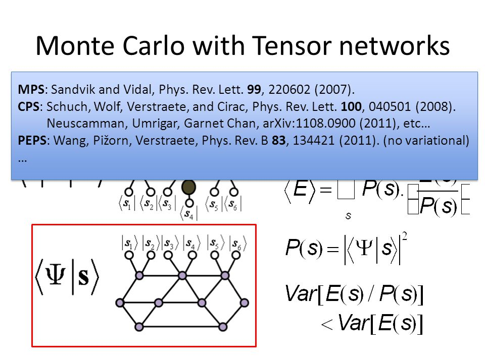 Monte Carlo with Tensor networks MPS: Sandvik and Vidal, Phys.