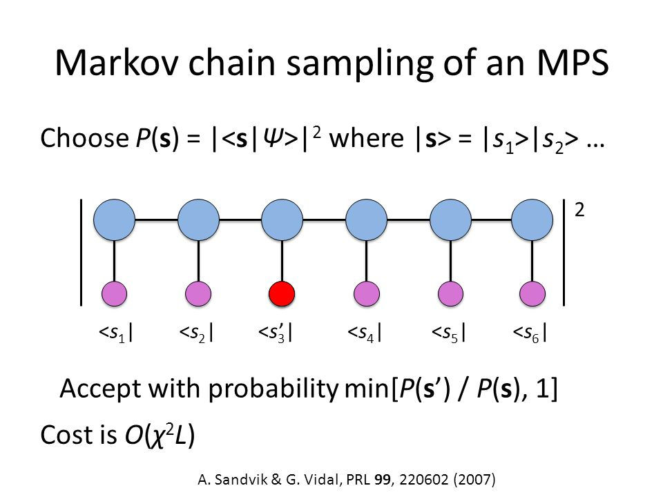 Perfect sampling of a unitary MPS Note that P(s 1,s 2,s 3,…) = P(s 1 ) P(s 2 |s 1 ) P(s 3 |s 1,s 2 ) … Total cost now O(χ 2 L)