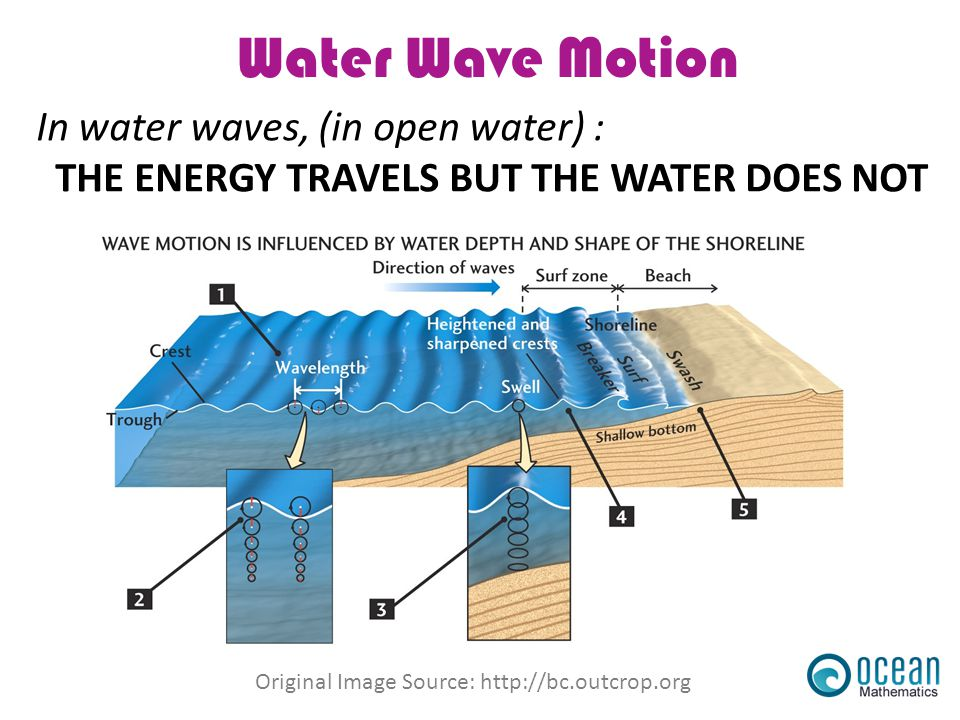 Water Wave Motion In water waves, (in open water) : THE ENERGY TRAVELS BUT THE WATER DOES NOT Original Image Source: http://bc.outcrop.org