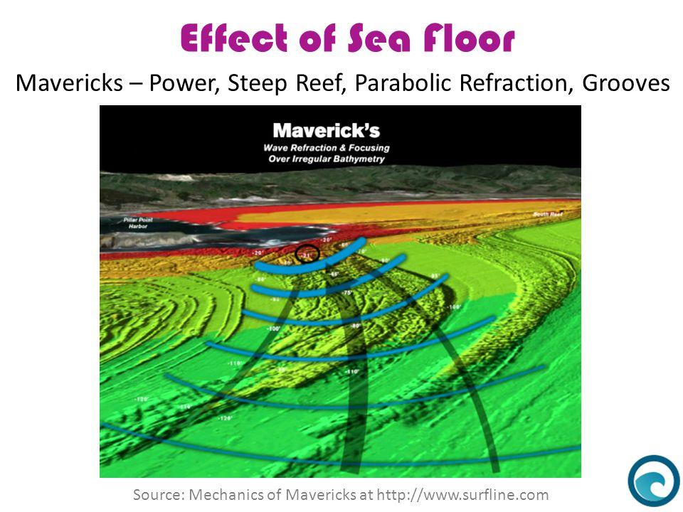 Effect of Sea Floor Mavericks – Power, Steep Reef, Parabolic Refraction, Grooves Source: Mechanics of Mavericks at http://www.surfline.com