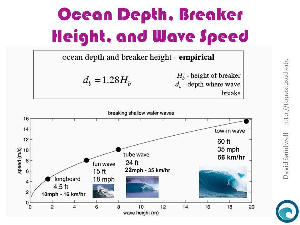 Ocean Depth, Breaker Height, and Wave Speed David Sandwell – http://topex.uscd.edu