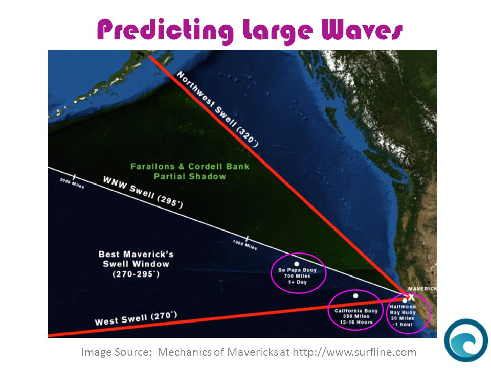 Predicting Large Waves What Causes Water Waves Image Source: Mechanics of Mavericks at http://www.surfline.com