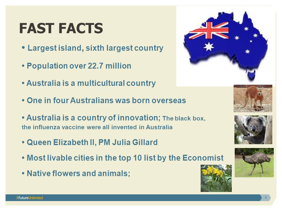 Largest island, sixth largest country Population over 22.7 million Australia is a multicultural country One in four Australians was born overseas Australia is a country of innovation; The black box, the influenza vaccine were all invented in Australia Queen Elizabeth II, PM Julia Gillard Most livable cities in the top 10 list by the Economist Native flowers and animals; 5 FAST FACTS